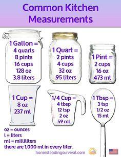 Common Kitchen Measurements Kitchen Magnet - Approx. 4.25 x 5.5