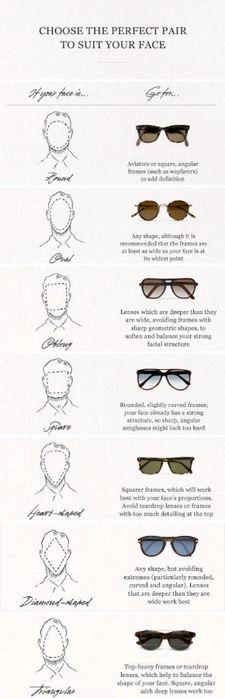 Как подобрать женские и мужские солнцезащитные очки.Подбор оправы для очков по форме лица. Обсуждение на LiveInternet - Российский Сервис Онлайн-Дневников