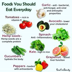 Here's a great list of food you should eat everyday & reasons why you should eat them! Now, if you're anything like me & easily get bored with same old, same old stuff every day of the week...feel free to switch it up! There are a ton of healthy recipes out there that incorporate these great for you foods in different ways so that you don't get bored & they don't taste exactly the same! All it takes is a little research Maybe I'll start posting more healthy recipes on this page as well to…