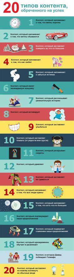 20 типов контента, обреченного на успех.  #SeoSolution #инфографика #infografika #seotips #seomarketing #seoblog #поисковаяоптимизацияseo
