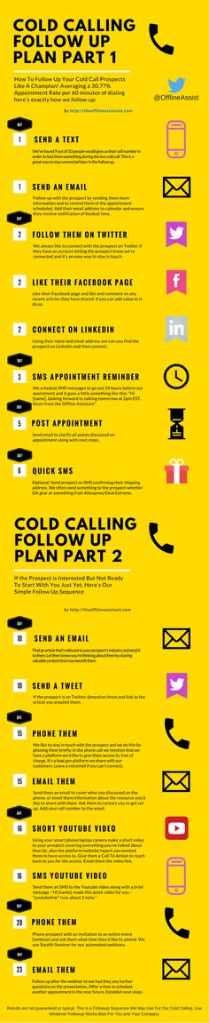Cold Calling - How To Follow Up #Infographic http://j.mp/1pfNkGt #coldcalling #salestips #telemarketing