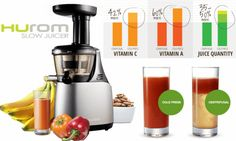 Hurom Masticating Slow Juicer Review