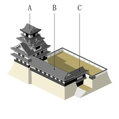 """File:""""Composite""""Japanese castle Tenshu layout format.svg - Wikimedia Commons"""