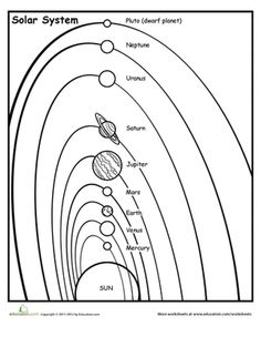 Scientific diagram of the solar system auto electrical wiring scientific diagram of the solar system auto electrical wiring diagram ccuart Image collections
