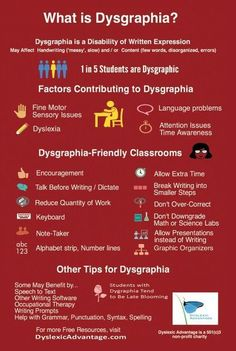 Great poster for dysgraphia-friendly classrooms and tutoring support centers #dyslexia #dyslexicadv