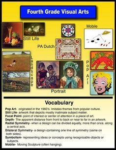 Art Department / Grade 4 Visual Arts Curriculum