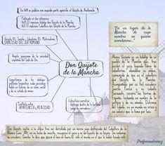 Frases de #DonQuijoteDeLaMancha: Esquema de #DonQuijote: https://profeanaalvarez.files.wordpress.com/2015/02/quijote_infografc3ada.jpeg?w=625 Entradas relacionadas: Don Quijote El Quijote y sus manifestaciones ¡Cervantes tiene perfil de Facebook! Trabajando con ElQuijote