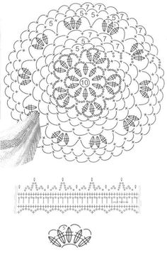 another chart for shawl.   crochet Patterns shawl