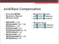 Acid/Base Compensation  Compensated or uncompensated? Respiratory acidosis or alkalosis?  Metabolic acidosis or alkalosis?