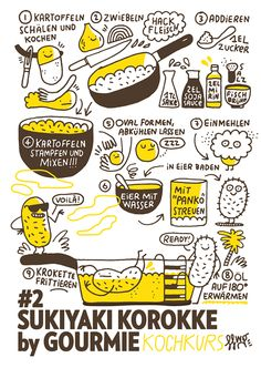 Gourmie — illustrated receipe (flyer) by Funny Fun with Guillaume, via Behance Graphic Design Illustration, Watercolor Illustration, Sketch Notes, Web Design, Food Illustrations, Doodle Art, How To Draw Hands, Character Design, Illustrated Recipe