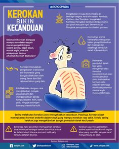 Fakta kerokan Source by julananggun Healthy Habits, Healthy Tips, How To Stay Healthy, Natural Cough Remedies, Herbal Remedies, Healthy Groceries, Health Education, Good To Know, Acupuncture