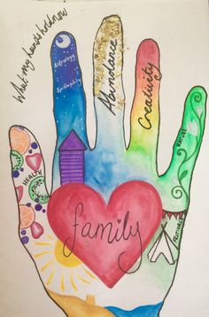 art therapy activity by michelle morgan art, what my hands hold now and future, healing art, mixed media art