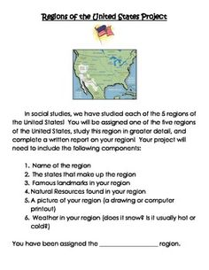 Outline of social science