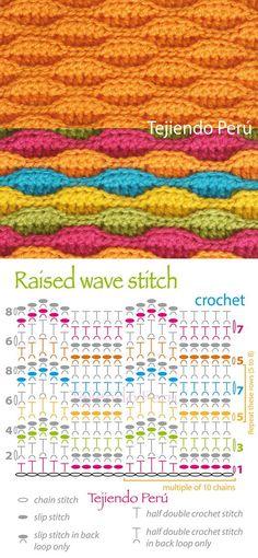 Crochet: textured wave stitch diagram!: