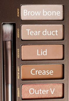 Urban Decay 'Naked Heat' Palette
