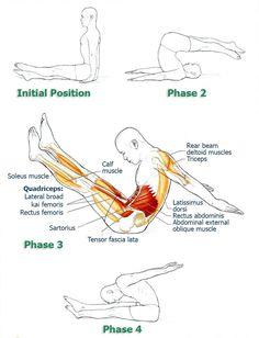 boomerang-exercise