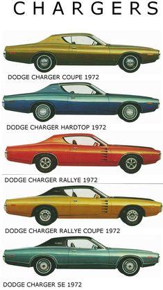 DODGE CHARGER'S 1972 model lineup #dodgechargervintagecars