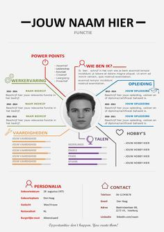 Top 12 Tips for Writing a Great Resume Cv Tips, Resume Tips, Work On Writing, Writing Tips, Resume Profile, Best Resume Format, Coaching, Great Resumes, Business Model