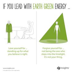 Simple Tips About Solar Energy To Help You Better Understand. Solar energy is something that has gained great traction of late. Both commercial and residential properties find solar energy helps them cut electricity c Power Energy, Save Energy, Introvert Vs Extrovert, Insights Discovery, What Is Green, Advantages Of Solar Energy, Customer Insight, Energy Efficient Windows, Color Psychology