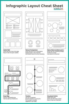 Layout Cheat Sheet for Infographics : Visual arrangement tips #Infographic