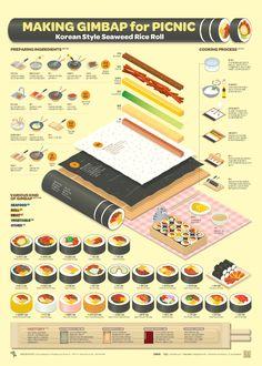 1910 Making Gimbap on Behance Food Graphic Design, Food Design, Design Design, Cute Food, Yummy Food, Recipe Drawing, Korean Words, Learn Korean, Food Drawing