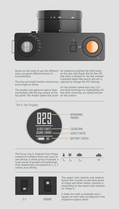Concept camera.