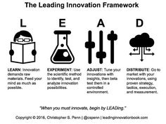 #the5: Sneak a peek at my innovation framework, part of my newest book: