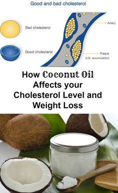 Researchers have discovered that coconut oil dietary supplementation can help in weight reduction particularly along the waistline and Cholesterol level. It also comes with other health benefits, making it the most suitable oil that you should us all the time.