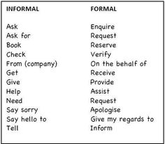Formal Communication:Formal Vs Informal words to use. A good side by side comparative for word substitution. English Writing, Academic Writing, English Study, English Words, English Lessons, Writing Skills, English Grammar, Learn English, Writing Tips