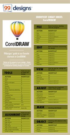 99designs Shortcut Cheat Sheet: CorelDraw