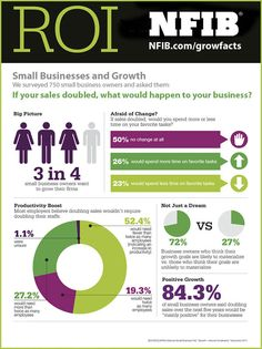 Small business growth infographic