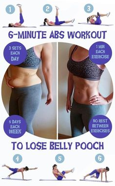 Abs Challenge To Lose Belly Pooch-The extra belly fat layer is the most stubborn kind of body fat and is really hard to get rid of it. But proper nutrition and a good workout plan can help you lose belly pooch and get ready for sum… Fitness Workouts, Sport Fitness, Body Fitness, At Home Workouts, Fitness Motivation, Health Fitness, Fitness Shirts, Workout Routines, Workout Classes