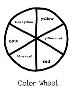 Art Intertwine: Printable Colour Wheel - Primary and Secondary Colours