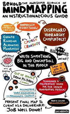 On the Creative Mark