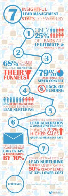 Why Stats are Important Enough to 'Swear By'? #Infographics