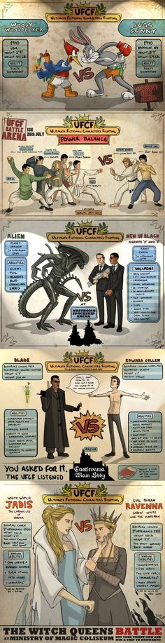 UFCF - Ultimate Fictional Characters Fighting :v