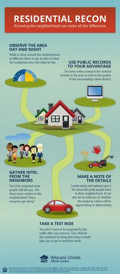 Scouting out a good neighborhood is important when you're looking to buy a home. buying a home buying first home Buying First Home, Home Buying Tips, Home Buying Process, First Time Home Buyers, Real Estate Buyers, Houston Real Estate, Real Estate Tips, Real Estate Investing, Looking For Houses