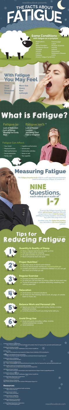 Fighting Fatigue in Fibromyalgia - New Life Outlook | Fibromyalgia