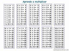 tablas de multiplicar para imprimir - Buscar con Google