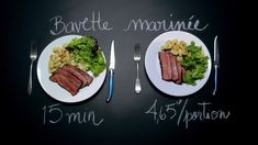Bavette marinée | Cuisine futée, parents pressés Quebec, Hanger Steak, Panini Press, Clean Eating, Healthy Eating, Skirt Steak, Easy Weeknight Meals, Pork Recipes, Food Inspiration