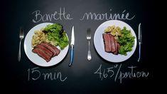 Bavette marinée  http://cuisinefuteeparentspresses.telequebec.tv/recettes/106/bavette-marinee