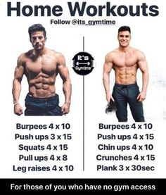 Functional Fitness: Uses, Benefits And Training Techniques Fitness Workouts, Abs Workout Routines, Weight Training Workouts, At Home Workouts, Arm Workouts For Men, Fitness Motivation, Body Weight Training, Motivation Quotes, Gym Workout Chart