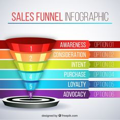 Sales funnel infographic with different colors Free Vector