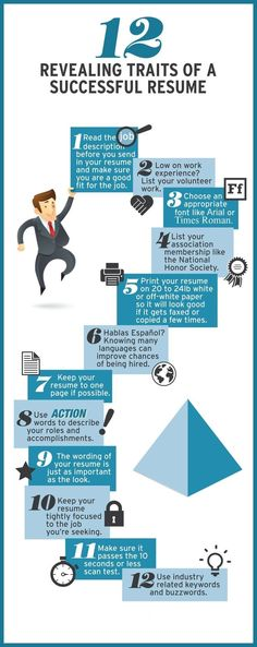50 best Resume tips images on Pinterest Gym, Interview and
