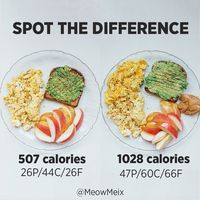 Healthy Recipes Spot The Difference! Vs *Swipe to see How To customise Meals for Weight Loss or Weight Gain ⠀ ⠀ Ki - Health and Nutrition Weight Loss Meals, Healthy Weight Gain, Meal Plans To Lose Weight, Healthy Foods To Eat, Healthy Snacks, Healthy Eating, Healthy Recipes, Losing Weight, Eating Vegan