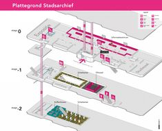 Project overview - Museums - Mijksenaar wayfinding experts