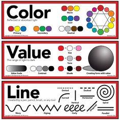 Elements of Art & Principles of Design Art Poster X (Set of Elements And Principles, Elements Of Art, Art Basics, Color Psychology, Teaching Art, Elementary Art, Color Theory, Art Techniques, Art Education