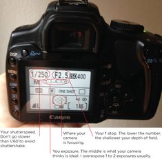 How to Use your #Digital #Camera  SIMPLE and easy to understand with lots of photos from Cosmo Cricket blog