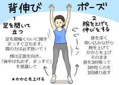 だんだん気温が上がってきて服が薄着になってくるとより一層体型が気になってきますよね・・・薄着でも安心体型になりたい!と思い今回は「1週間『やせグセ』ポーズで一生... Fitness Diet, Yoga Fitness, Health Fitness, Thigh Exercises, For Your Health, Health Diet, How To Do Yoga, Reading Lists, Body Care