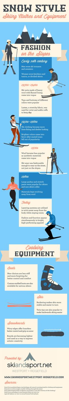 Are you new to skiing? It's a good idea to learn about popular ski clothing and equipment before you hit the slopes! Take a look at this Westport ski rentals infographic to read about some of the basics.